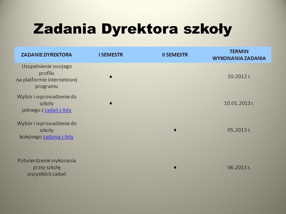 ZADANIE DYREKTORAI SEMESTRII SEMESTR TERMIN WYKONANIA ZADANIA Uzupełnienie swojego profilu na platformie internetowej programu 10.2012 r. Wybór i wpro