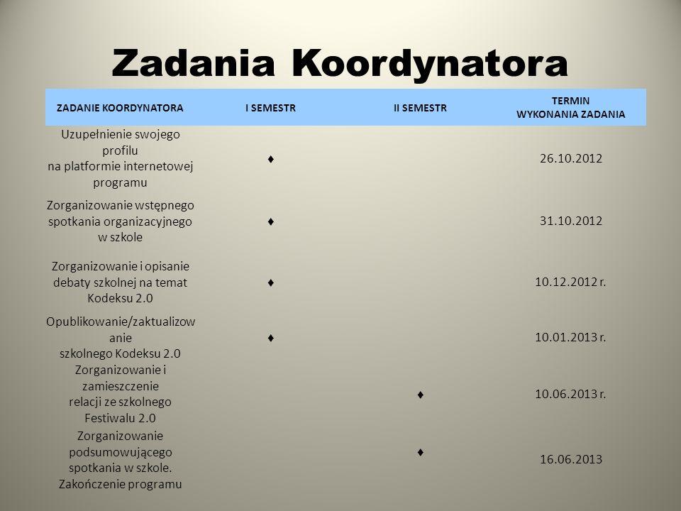 Zadania Koordynatora ZADANIE KOORDYNATORAI SEMESTRII SEMESTR TERMIN WYKONANIA ZADANIA Uzupełnienie swojego profilu na platformie internetowej programu