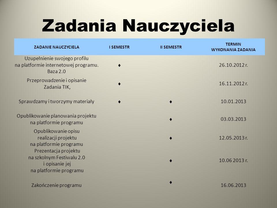 Zadania Nauczyciela ZADANIE NAUCZYCIELAI SEMESTRII SEMESTR TERMIN WYKONANIA ZADANIA Uzupełnienie swojego profilu na platformie internetowej programu.