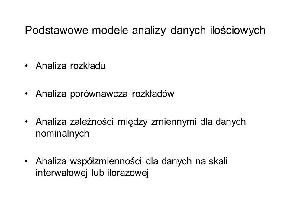Podstawowe modele analizy danych ilościowych Analiza rozkładu Analiza porównawcza rozkładów Analiza zależności między zmiennymi dla danych nominalnych