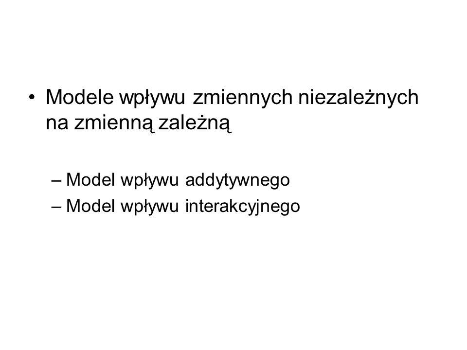 Modele wpływu zmiennych niezależnych na zmienną zależną –Model wpływu addytywnego –Model wpływu interakcyjnego