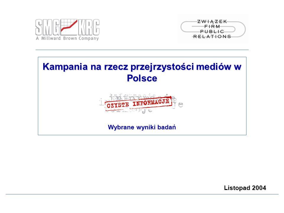 Kampania na rzecz przejrzystości mediów w Polsce Wybrane wyniki badań Listopad 2004