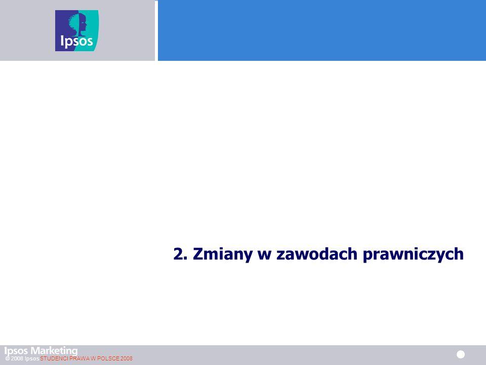 © 2008 Ipsos STUDENCI PRAWA W POLSCE 2008 2. Zmiany w zawodach prawniczych