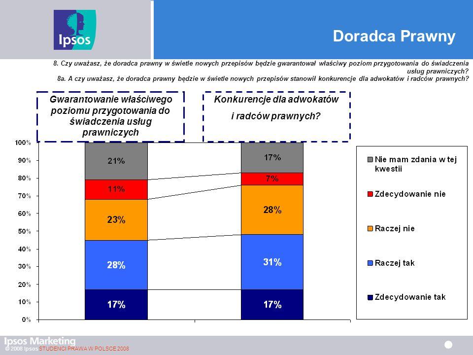 © 2008 Ipsos STUDENCI PRAWA W POLSCE 2008 Doradca Prawny 8a.