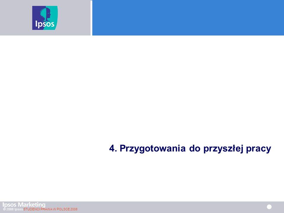 © 2008 Ipsos STUDENCI PRAWA W POLSCE 2008 4. Przygotowania do przyszłej pracy