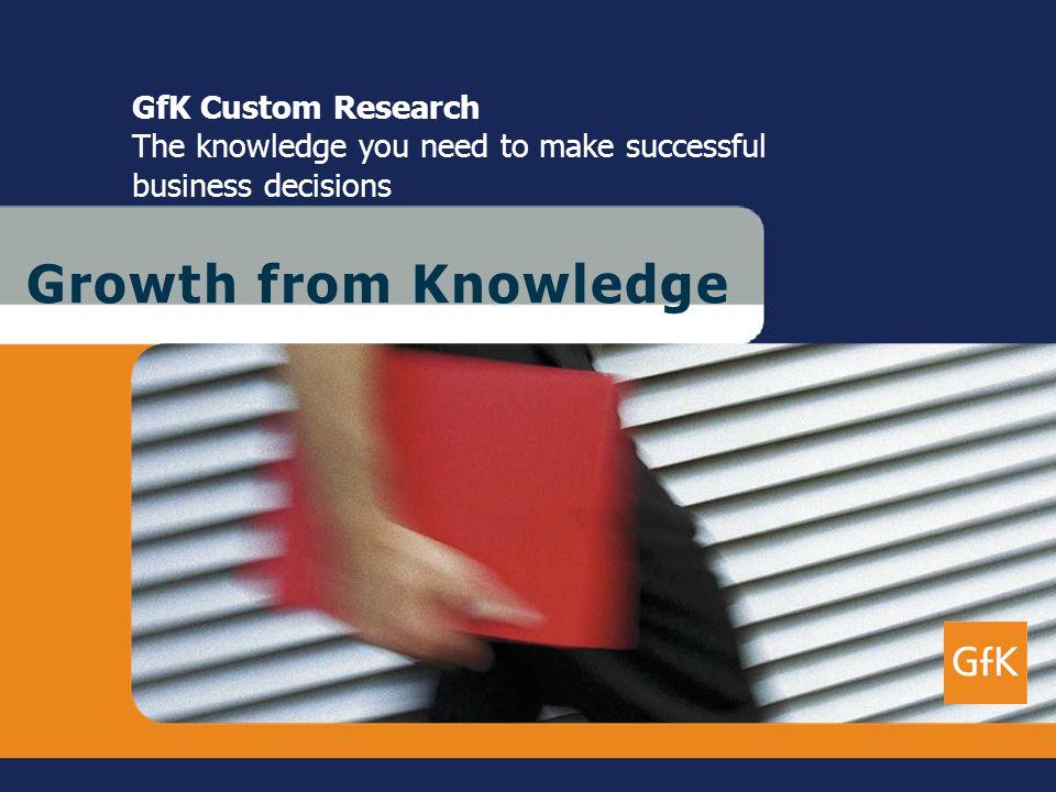1 Luty 2005 GfK Polonia Organizacje konsumenckie G r o w t h f r o m K n o w l e d g eG r o w t h f r o m K n o w l e d g e GfK Custom Research The kn