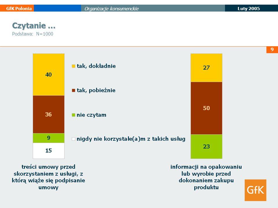 9 Luty 2005 GfK Polonia Organizacje konsumenckie Czytanie … Czytanie … Podstawa: N=1000