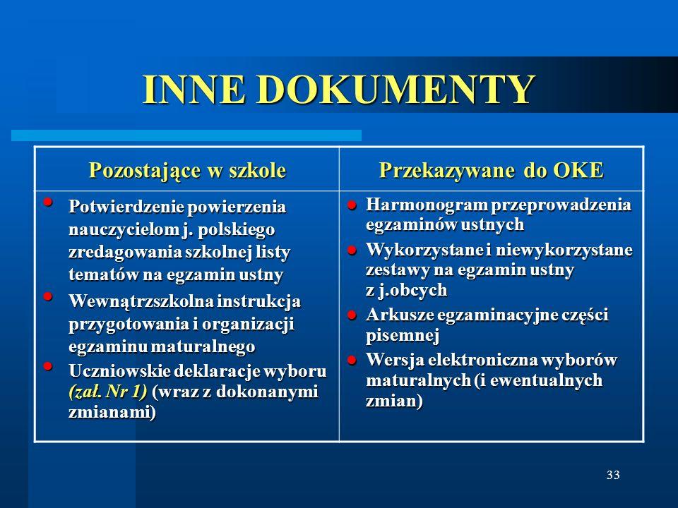 33 INNE DOKUMENTY Pozostające w szkole Przekazywane do OKE Potwierdzenie powierzenia nauczycielom j. polskiego zredagowania szkolnej listy tematów na