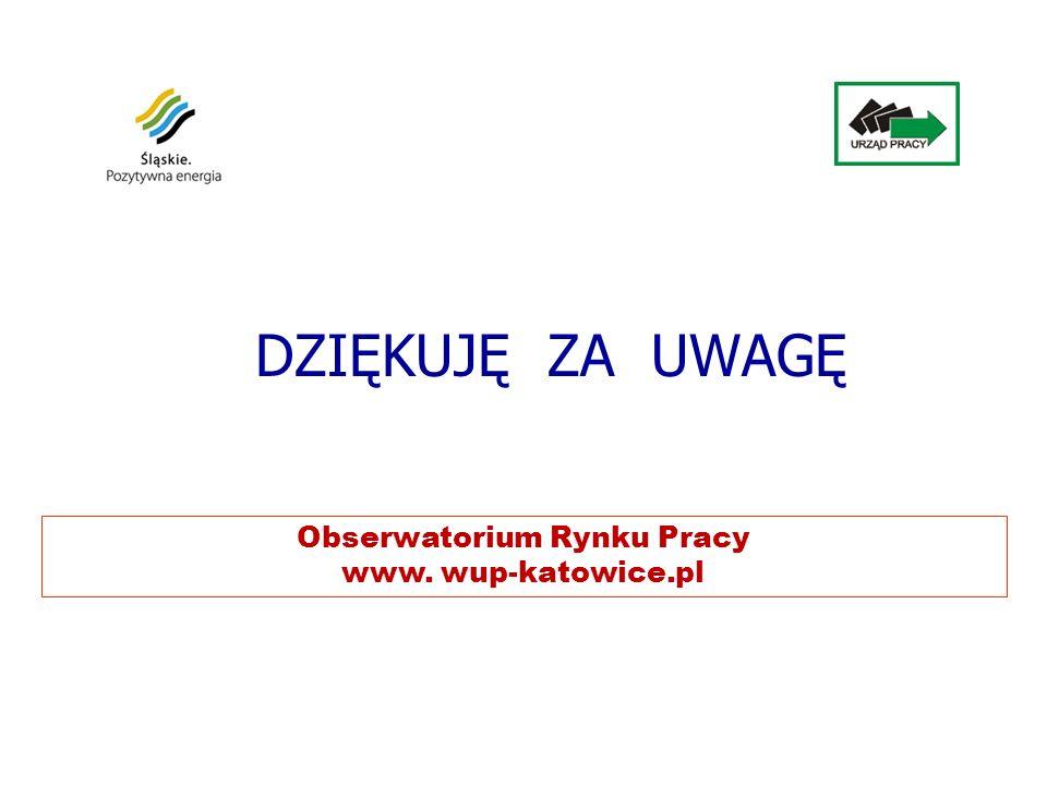 DZIĘKUJĘ ZA UWAGĘ Obserwatorium Rynku Pracy www. wup-katowice.pl