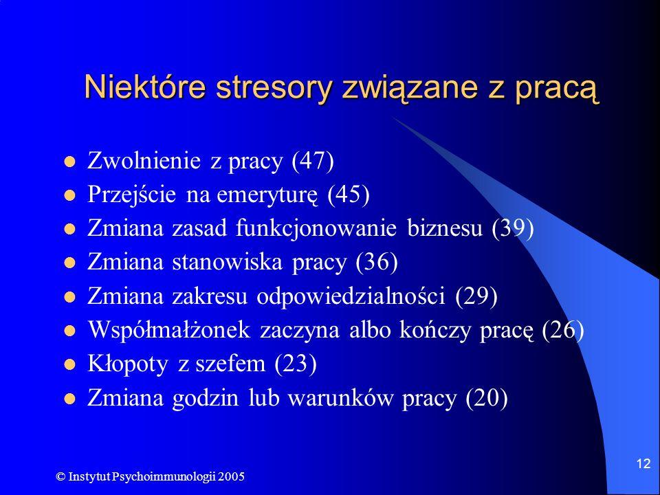 © Instytut Psychoimmunologii 2005 12 Niektóre stresory związane z pracą Zwolnienie z pracy (47) Przejście na emeryturę (45) Zmiana zasad funkcjonowani