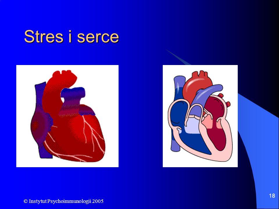 © Instytut Psychoimmunologii 2005 18 Stres i serce