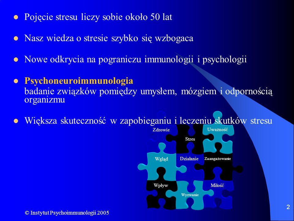 © Instytut Psychoimmunologii 2005 23 Współczesne zrozumienie stresu Współcześni badacze stresu zorientowani na jedność ciała/umysłu porzucili prosty model stresu Suzanne Ouellette, która bada efekty stresu od wielu lat stwierdziła na podstawie obszernych opublikowanych danych: Jeśli mielibyśmy przewidywać chorobę na podstawie wiedzy o stresujących wydarzeniach, to mielibyśmy rację tylko w 15% przypadków