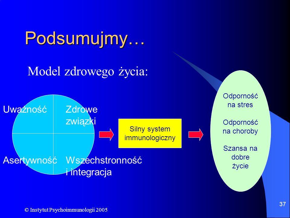 © Instytut Psychoimmunologii 2005 37 Podsumujmy… Model zdrowego życia: Silny system immunologiczny Odporność na stres Odporność na choroby Szansa na d