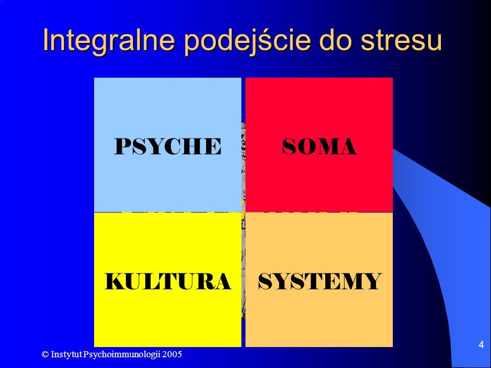 © Instytut Psychoimmunologii 2005 4 Integralne podejście do stresu Ca ł y cz ł owiek PSYCHESOMA KULTURASYSTEMY