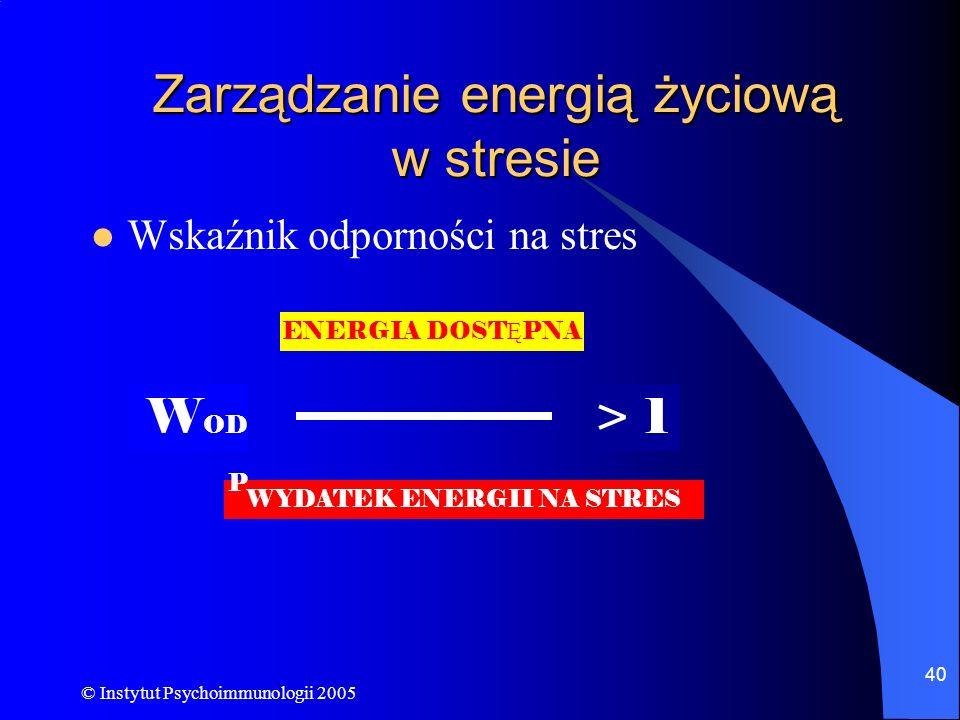 © Instytut Psychoimmunologii 2005 40 Zarządzanie energią życiową w stresie Wskaźnik odporności na stres ENERGIA DOST Ę PNA WYDATEK ENERGII NA STRES >