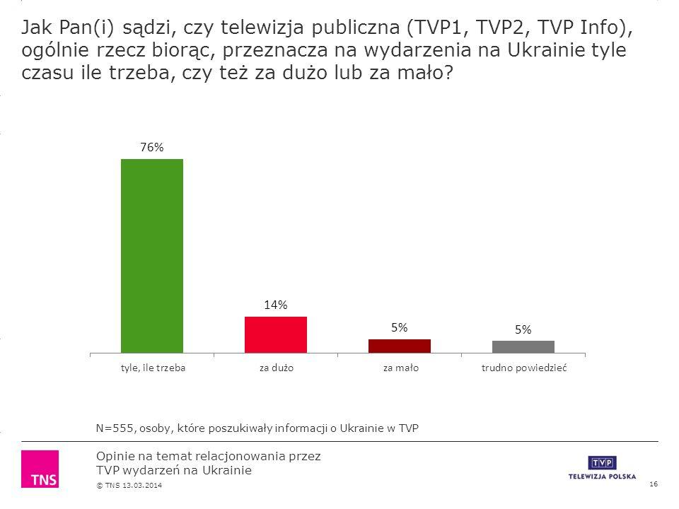 3.14 X AXIS 6.65 BASE MARGIN 5.95 TOP MARGIN 4.52 CHART TOP 11.90 LEFT MARGIN 11.90 RIGHT MARGIN Opinie na temat relacjonowania przez TVP wydarzeń na Ukrainie © TNS 13.03.2014 Jak Pan(i) sądzi, czy telewizja publiczna (TVP1, TVP2, TVP Info), ogólnie rzecz biorąc, przeznacza na wydarzenia na Ukrainie tyle czasu ile trzeba, czy też za dużo lub za mało.