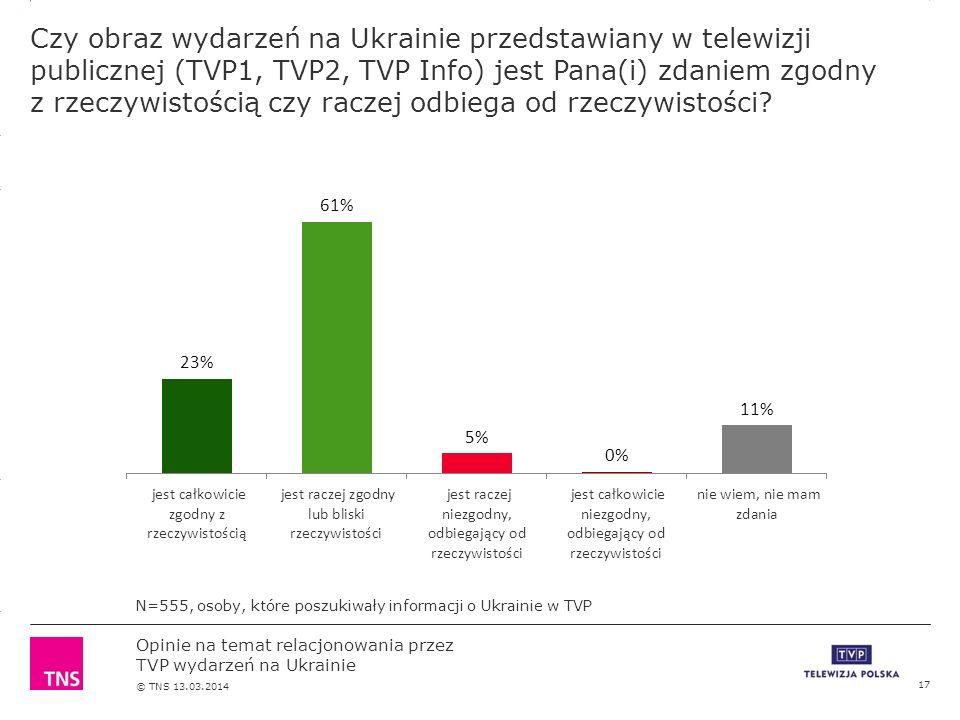 3.14 X AXIS 6.65 BASE MARGIN 5.95 TOP MARGIN 4.52 CHART TOP 11.90 LEFT MARGIN 11.90 RIGHT MARGIN Opinie na temat relacjonowania przez TVP wydarzeń na Ukrainie © TNS 13.03.2014 Czy obraz wydarzeń na Ukrainie przedstawiany w telewizji publicznej (TVP1, TVP2, TVP Info) jest Pana(i) zdaniem zgodny z rzeczywistością czy raczej odbiega od rzeczywistości.