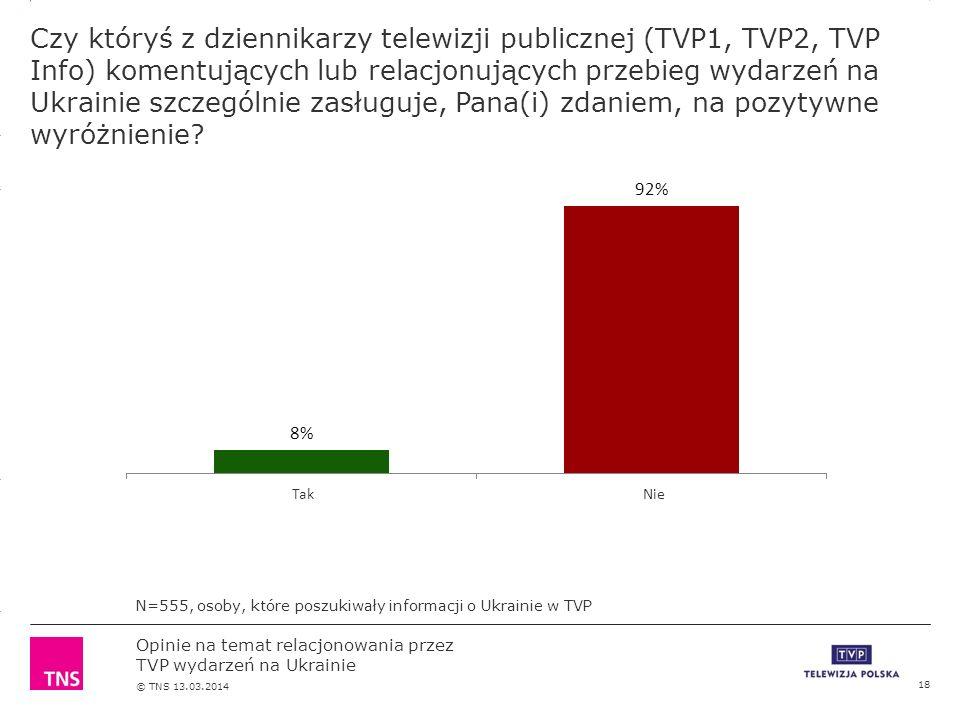 3.14 X AXIS 6.65 BASE MARGIN 5.95 TOP MARGIN 4.52 CHART TOP 11.90 LEFT MARGIN 11.90 RIGHT MARGIN Opinie na temat relacjonowania przez TVP wydarzeń na Ukrainie © TNS 13.03.2014 Czy któryś z dziennikarzy telewizji publicznej (TVP1, TVP2, TVP Info) komentujących lub relacjonujących przebieg wydarzeń na Ukrainie szczególnie zasługuje, Pana(i) zdaniem, na pozytywne wyróżnienie.