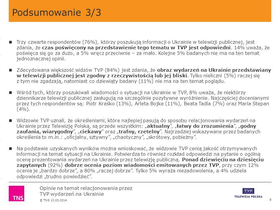 3.14 X AXIS 6.65 BASE MARGIN 5.95 TOP MARGIN 4.52 CHART TOP 11.90 LEFT MARGIN 11.90 RIGHT MARGIN Opinie na temat relacjonowania przez TVP wydarzeń na Ukrainie © TNS 13.03.2014 Podsumowanie 3/3 8 Trzy czwarte respondentów (76%), którzy poszukują informacji o Ukrainie w telewizji publicznej, jest zdania, że czas poświęcony na przedstawienie tego tematu w TVP jest odpowiedni.