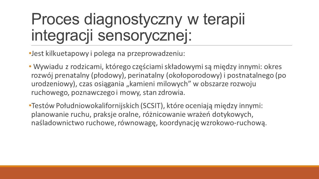 Proces diagnostyczny w terapii integracji sensorycznej: Jest kilkuetapowy i polega na przeprowadzeniu: Wywiadu z rodzicami, którego częściami składowy