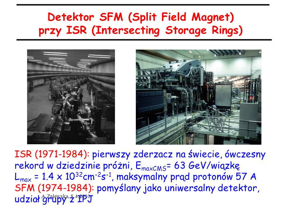 A.Zalewska, 8.4.2010 Detektor SFM (Split Field Magnet) przy ISR (Intersecting Storage Rings) ISR (1971-1984): pierwszy zderzacz na świecie, ówczesny r
