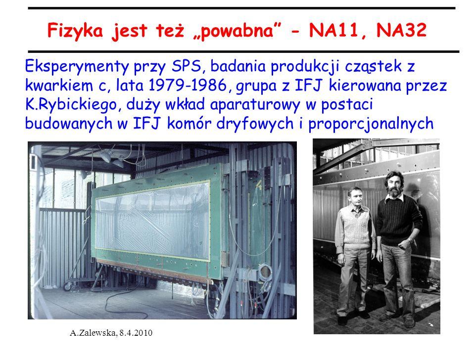 A.Zalewska, 8.4.2010 Fizyka jest też powabna - NA11, NA32 Eksperymenty przy SPS, badania produkcji cząstek z kwarkiem c, lata 1979-1986, grupa z IFJ k