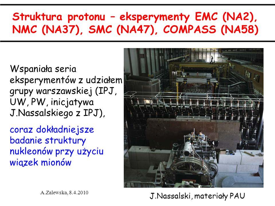 A.Zalewska, 8.4.2010 Struktura protonu – eksperymenty EMC (NA2), NMC (NA37), SMC (NA47), COMPASS (NA58) Wspaniała seria eksperymentów z udziałem grupy