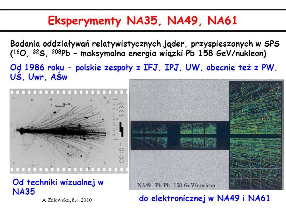 A.Zalewska, 8.4.2010 Eksperymenty NA35, NA49, NA61 Badania oddziaływań relatywistycznych jąder, przyspieszanych w SPS ( 16 O, 32 S, 208 Pb – maksymaln