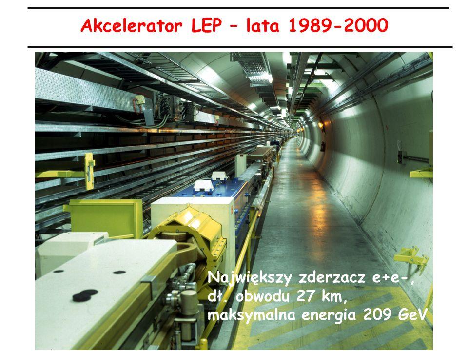 A.Zalewska, 8.4.2010 Akcelerator LEP – lata 1989-2000 LEP – największy zderzacz e + e -, obwód 27 km Największy zderzacz e+e-, dł. obwodu 27 km, maksy