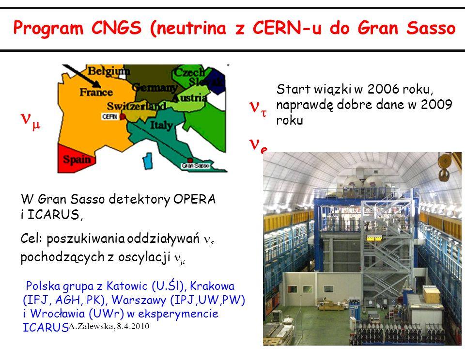 A.Zalewska, 8.4.2010 Program CNGS (neutrina z CERN-u do Gran Sasso e Start wiązki w 2006 roku, naprawdę dobre dane w 2009 roku W Gran Sasso detektory