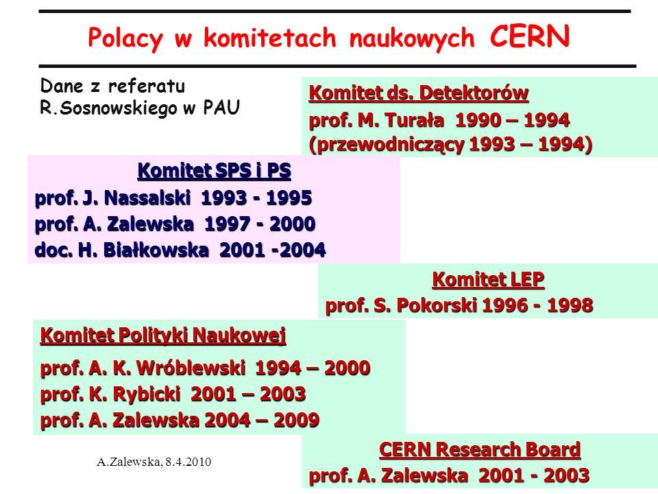 A.Zalewska, 8.4.2010 Polacy w komitetach naukowych CERN Komitet LEP prof. S. Pokorski 1996 - 1998 Komitet ds. Detektorów prof. M. Turała 1990 – 1994 (