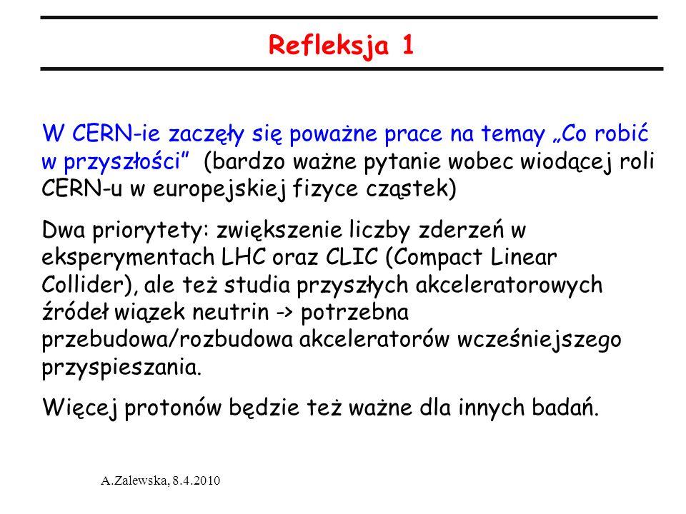 A.Zalewska, 8.4.2010 Refleksja 1 W CERN-ie zaczęły się poważne prace na temay Co robić w przyszłości (bardzo ważne pytanie wobec wiodącej roli CERN-u