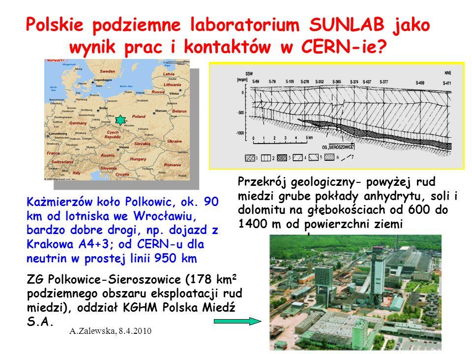 A.Zalewska, 8.4.2010 Polskie podziemne laboratorium SUNLAB jako wynik prac i kontaktów w CERN-ie? 36 ZG Polkowice-Sieroszowice (178 km 2 podziemnego o