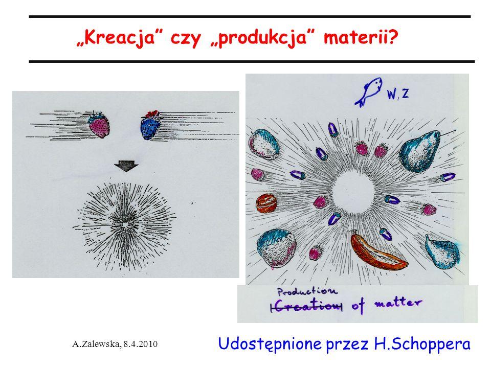 A.Zalewska, 8.4.2010 Kreacja czy produkcja materii? Udostępnione przez H.Schoppera