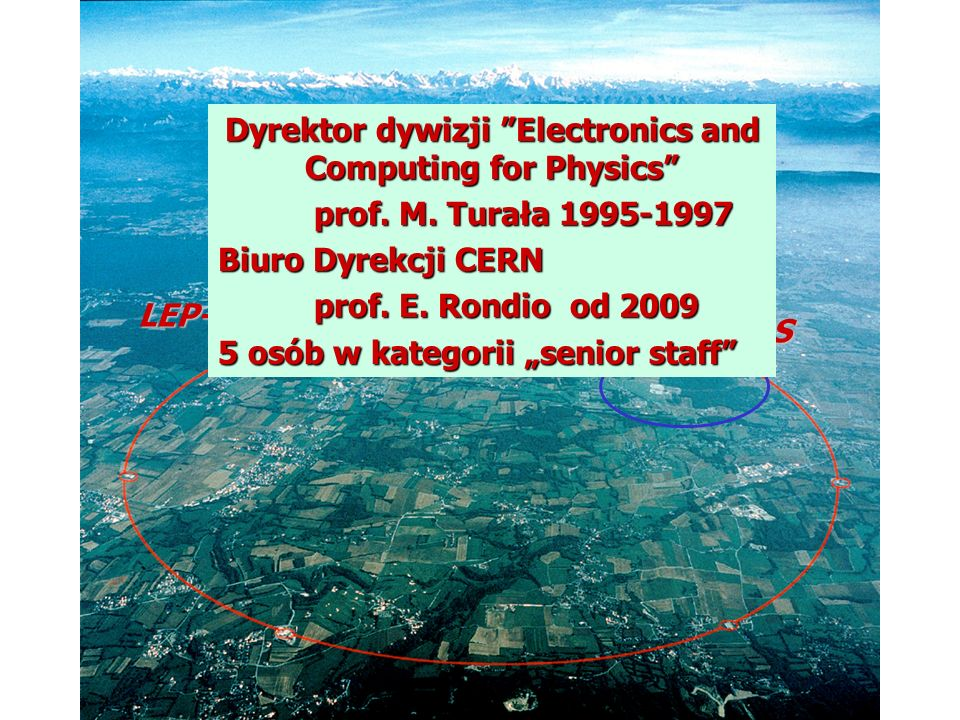 A.Zalewska, 8.4.2010 SPS LEP-LHC Dyrektor dywizji Electronics and Computing for Physics prof. M. Turała 1995-1997 Biuro Dyrekcji CERN prof. E. Rondio