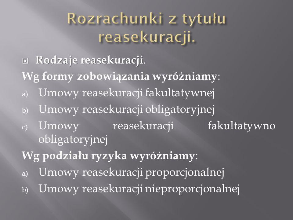 Rodzaje reasekuracji Rodzaje reasekuracji. Wg formy zobowiązania wyróżniamy : a) Umowy reasekuracji fakultatywnej b) Umowy reasekuracji obligatoryjnej