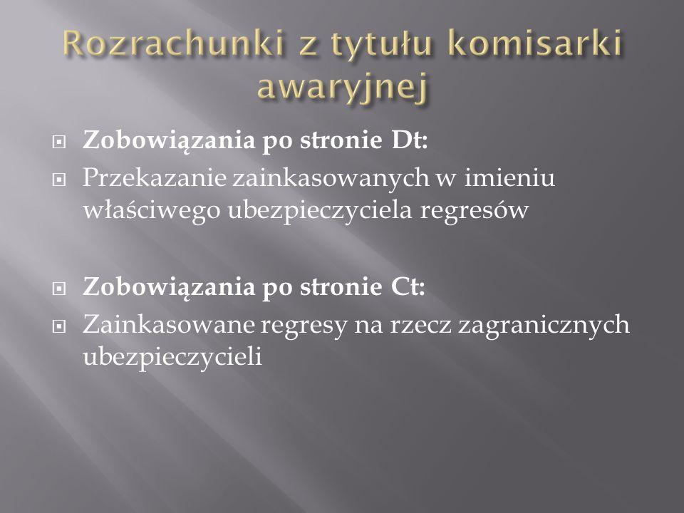 Zobowiązania po stronie Dt: Przekazanie zainkasowanych w imieniu właściwego ubezpieczyciela regresów Zobowiązania po stronie Ct: Zainkasowane regresy