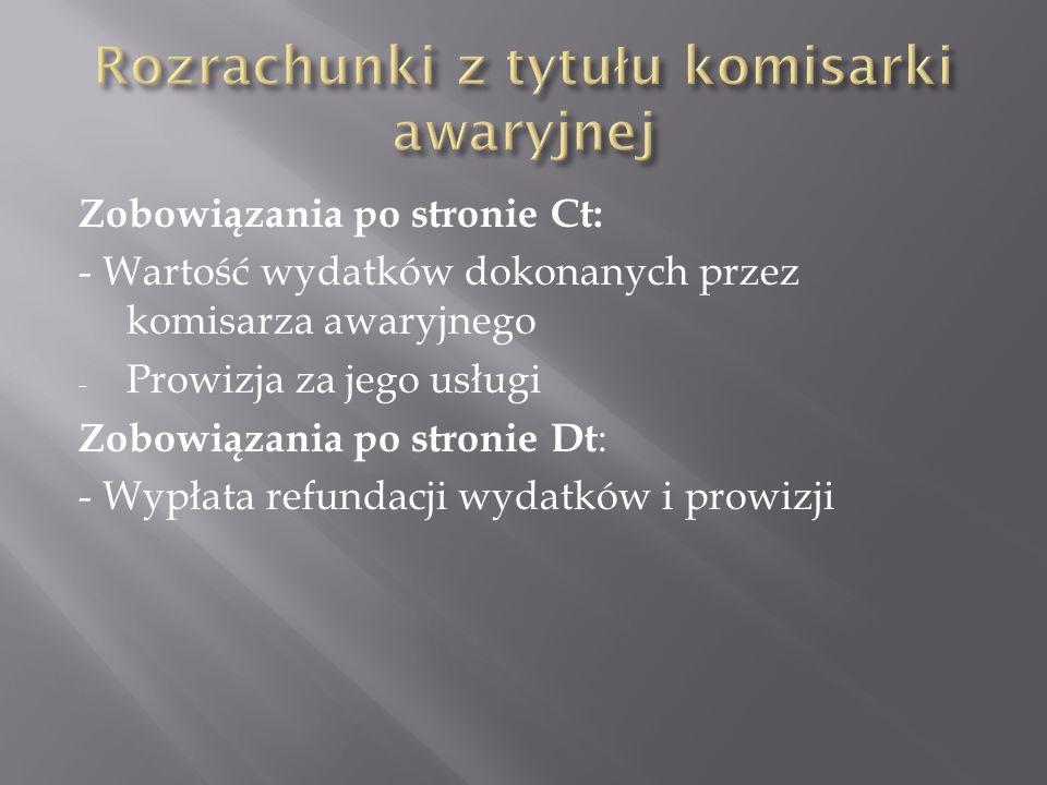 Zobowiązania po stronie Ct: - Wartość wydatków dokonanych przez komisarza awaryjnego - Prowizja za jego usługi Zobowiązania po stronie Dt : - Wypłata