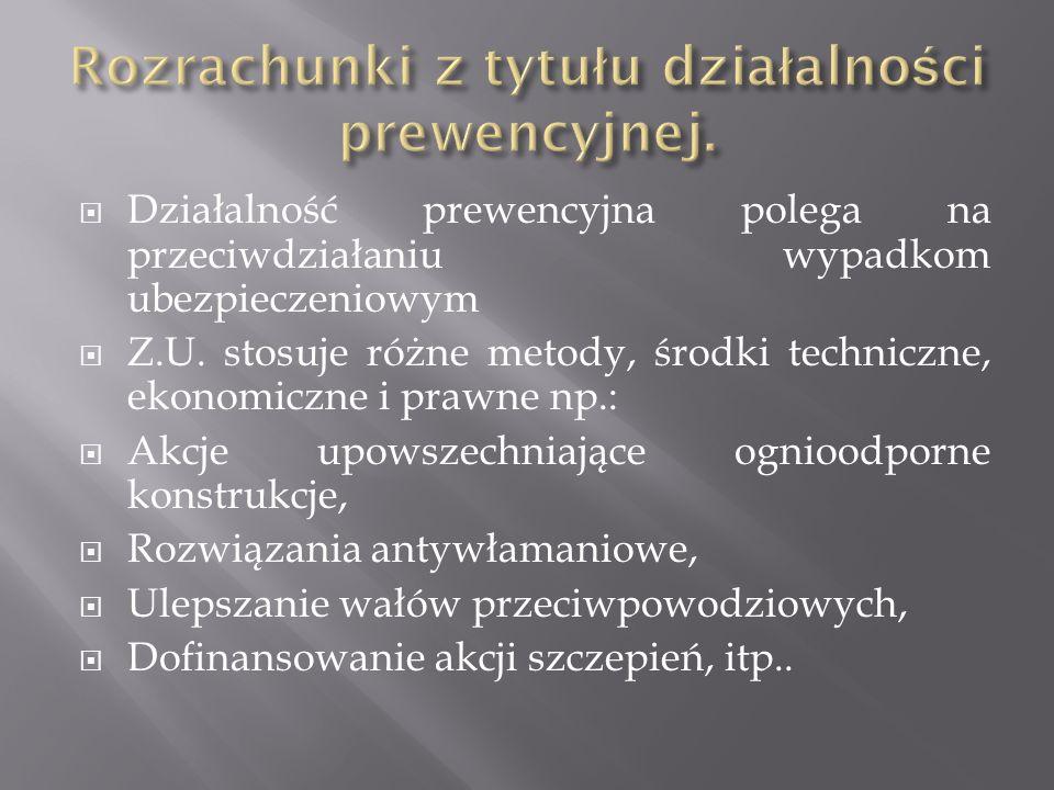 Działalność prewencyjna polega na przeciwdziałaniu wypadkom ubezpieczeniowym Z.U. stosuje różne metody, środki techniczne, ekonomiczne i prawne np.: A