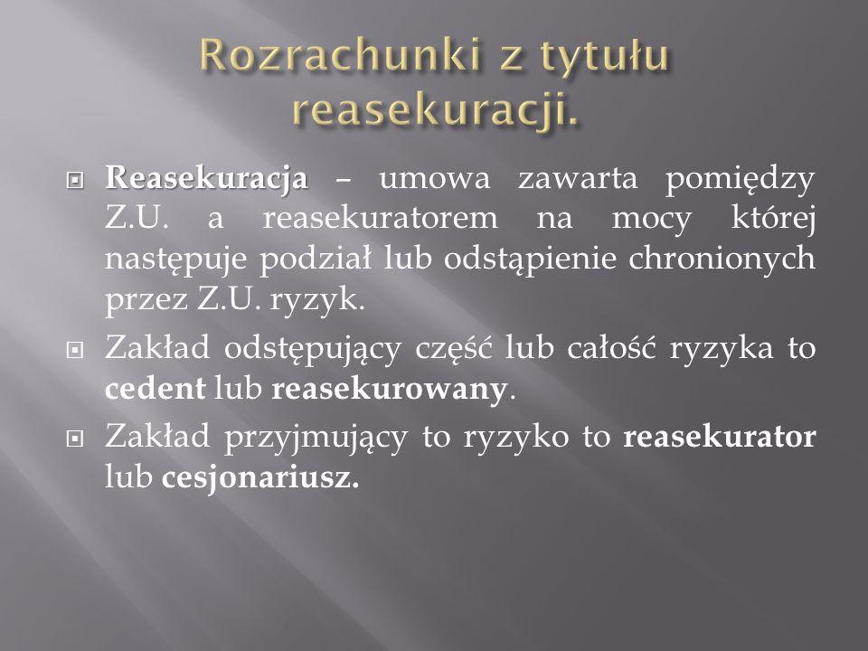 Reasekuracja Reasekuracja – umowa zawarta pomiędzy Z.U. a reasekuratorem na mocy której następuje podział lub odstąpienie chronionych przez Z.U. ryzyk