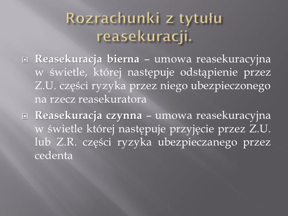 Reasekuracja bierna Reasekuracja bierna – umowa reasekuracyjna w świetle, której następuje odstąpienie przez Z.U. części ryzyka przez niego ubezpieczo