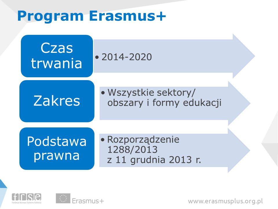 Program Erasmus+ 2014-2020 Czas trwania Wszystkie sektory/ obszary i formy edukacji Zakres Rozporządzenie 1288/2013 z 11 grudnia 2013 r. Podstawa praw