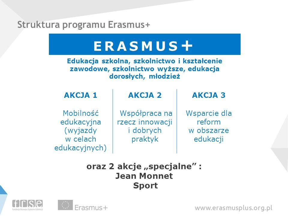 Struktura programu Erasmus+ oraz 2 akcje specjalne : Jean Monnet Sport ERASMUS + Edukacja szkolna, szkolnictwo i kształcenie zawodowe, szkolnictwo wyż