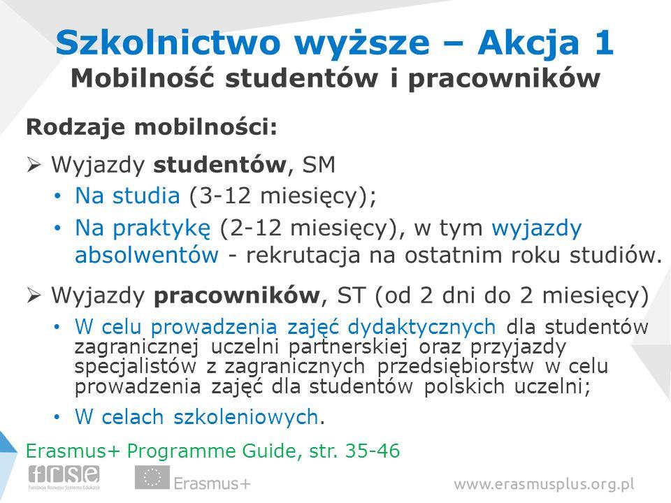 Szkolnictwo wyższe – Akcja 1 Mobilność studentów i pracowników Rodzaje mobilności: Wyjazdy studentów, SM Wyjazdy pracowników, ST (od 2 dni do 2 miesię