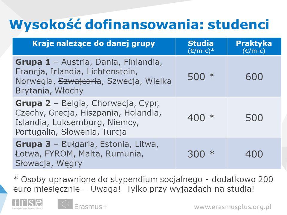 Wysokość dofinansowania: studenci Kraje należące do danej grupyStudia (/m-c)* Praktyka (/m-c) Grupa 1 – Austria, Dania, Finlandia, Francja, Irlandia,