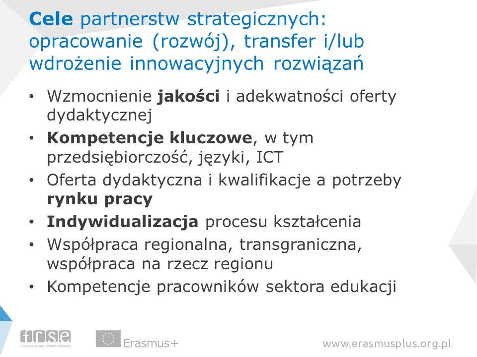 Cele partnerstw strategicznych: opracowanie (rozwój), transfer i/lub wdrożenie innowacyjnych rozwiązań Wzmocnienie jakości i adekwatności oferty dydak