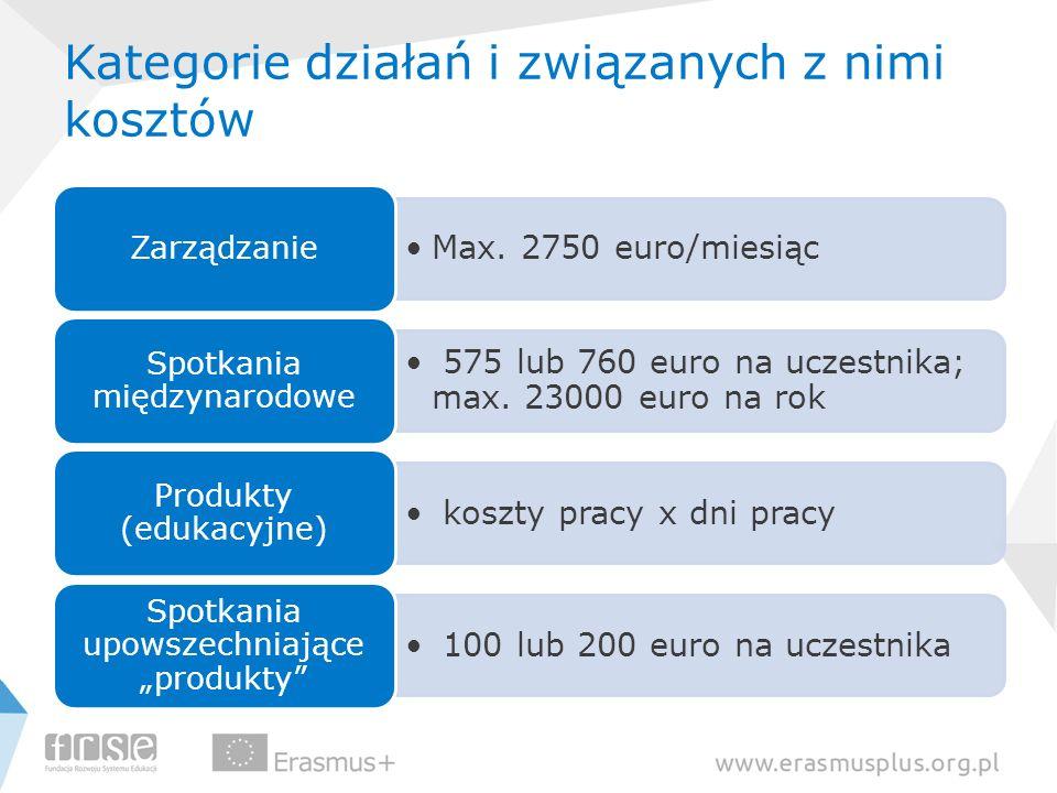 Kategorie działań i związanych z nimi kosztów Max. 2750 euro/miesiąc Zarządzanie 575 lub 760 euro na uczestnika; max. 23000 euro na rok Spotkania międ