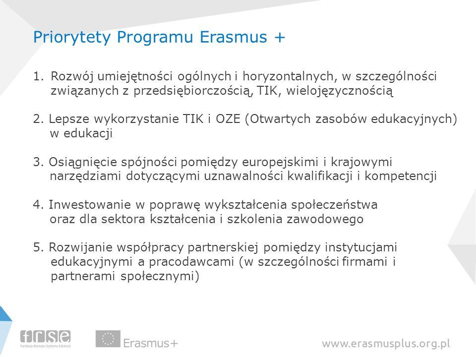 Priorytety Programu Erasmus + 1.Rozwój umiejętności ogólnych i horyzontalnych, w szczególności związanych z przedsiębiorczością, TIK, wielojęzyczności