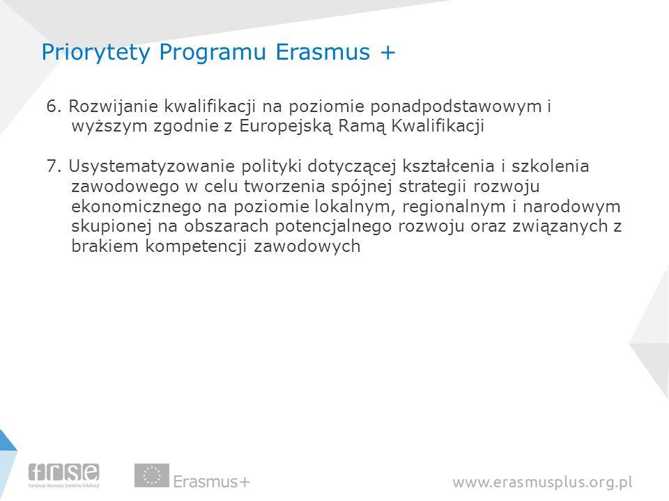 Priorytety Programu Erasmus + 6. Rozwijanie kwalifikacji na poziomie ponadpodstawowym i wyższym zgodnie z Europejską Ramą Kwalifikacji 7. Usystematyzo