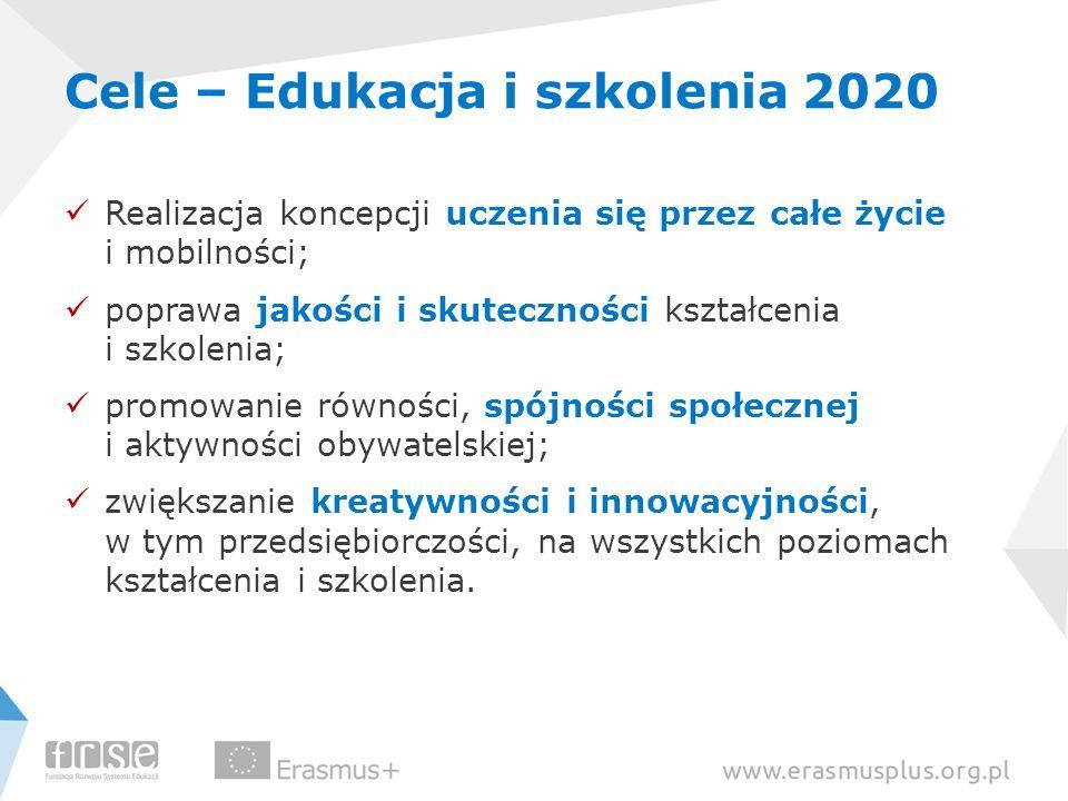 Cele – Edukacja i szkolenia 2020 Realizacja koncepcji uczenia się przez całe życie i mobilności; poprawa jakości i skuteczności kształcenia i szkoleni